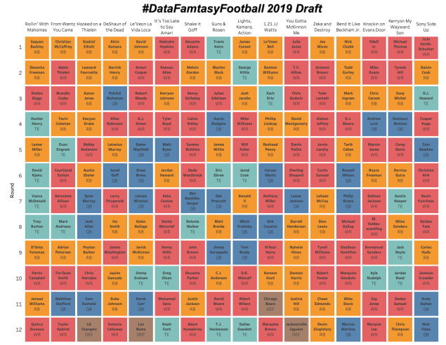 Draft Board.png